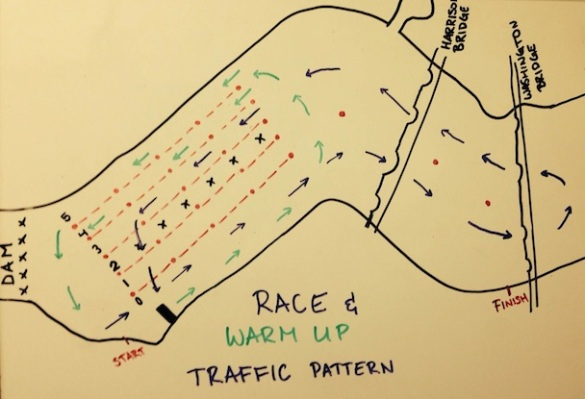 East Coast Speed Order - Carnegie Lake Traffic Pattern (no, this is not my work of art. Photo courtesy of USRowing).